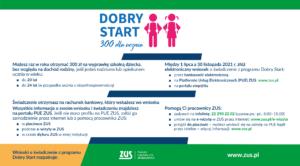 Plakat informacyjny na temat jak uzyskać świadczenie w ramach DOBRY START - 300 dla ucznia